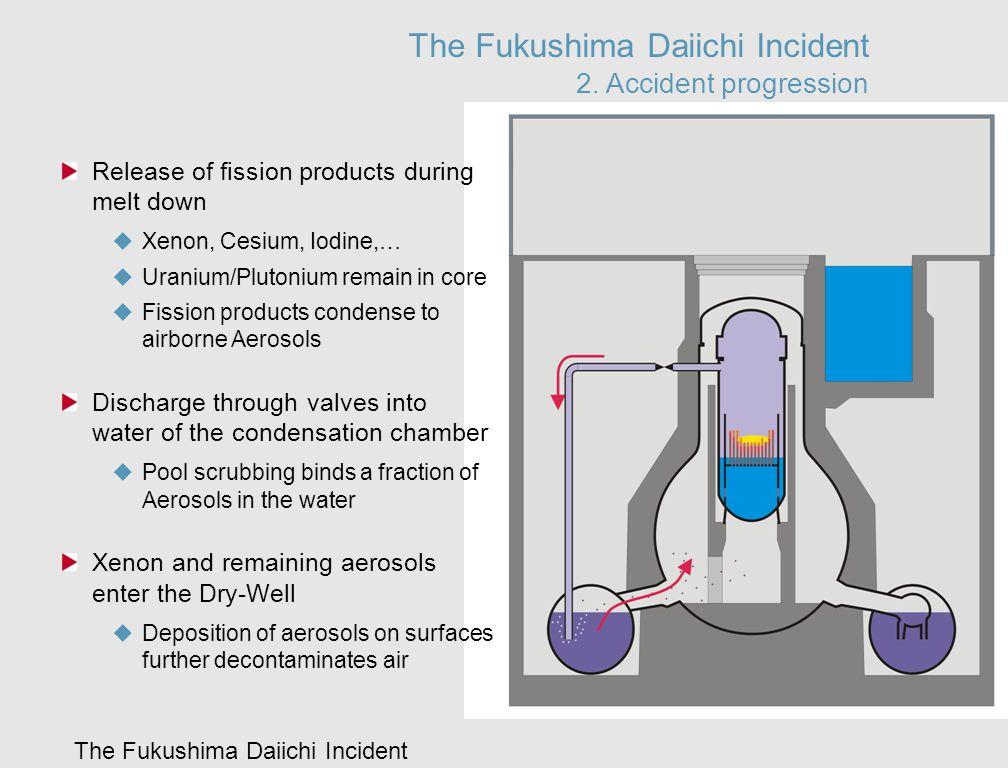 The Fukushima Daiichi Incident The Fukushima Daiichi Incident 2. Accident progression Release of fission products during melt down  Xenon, Cesium, Io