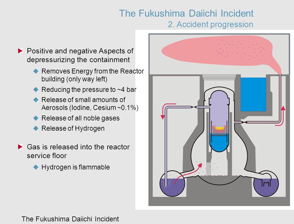 The Fukushima Daiichi Incident The Fukushima Daiichi Incident 2. Accident progression Positive and negative Aspects of depressurizing the containment
