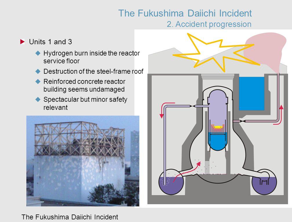 The Fukushima Daiichi Incident The Fukushima Daiichi Incident 2. Accident progression Units 1 and 3  Hydrogen burn inside the reactor service floor 