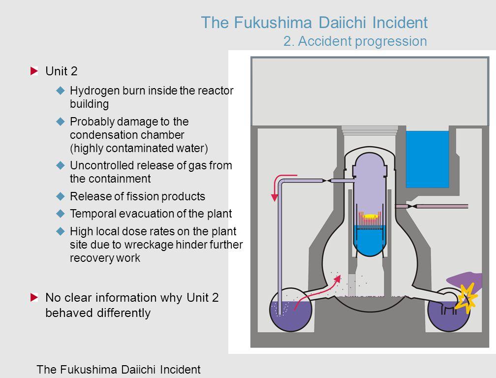 The Fukushima Daiichi Incident The Fukushima Daiichi Incident 2. Accident progression Unit 2  Hydrogen burn inside the reactor building  Probably da