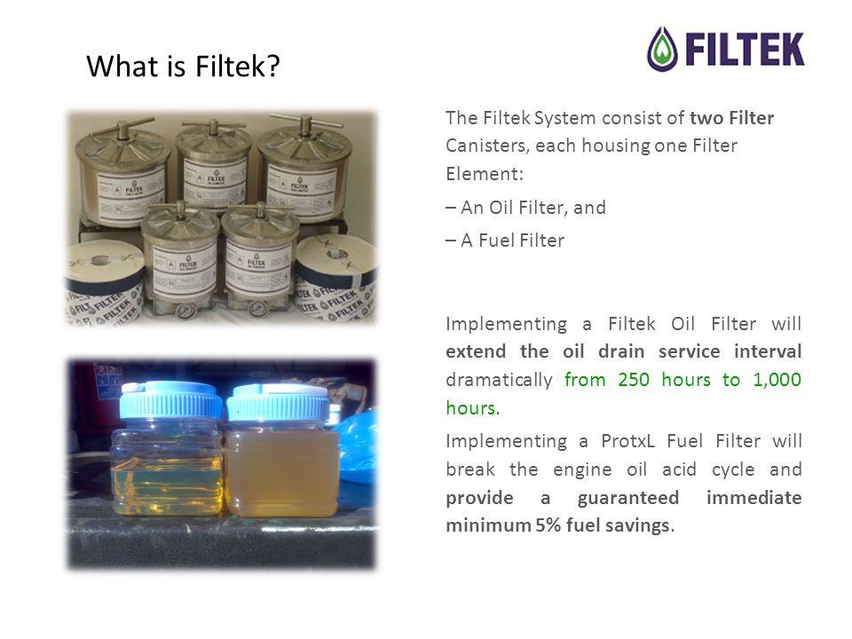 What is Filtek.