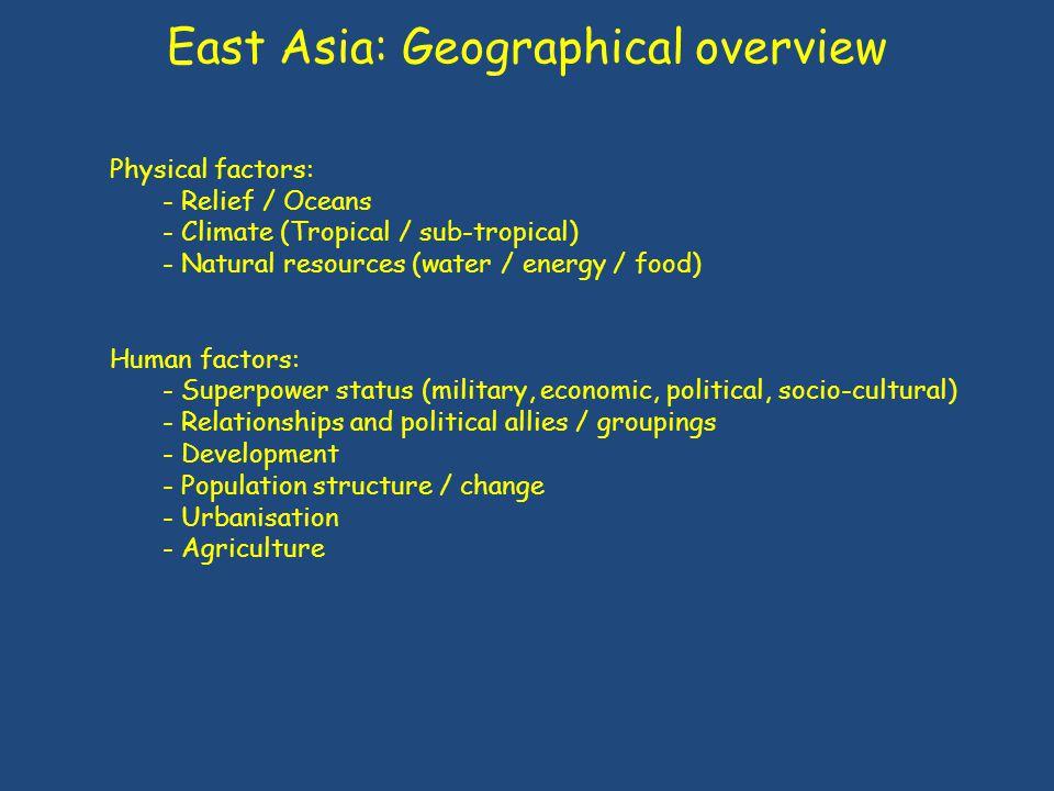 Human factors: Development contrasts (HDI)