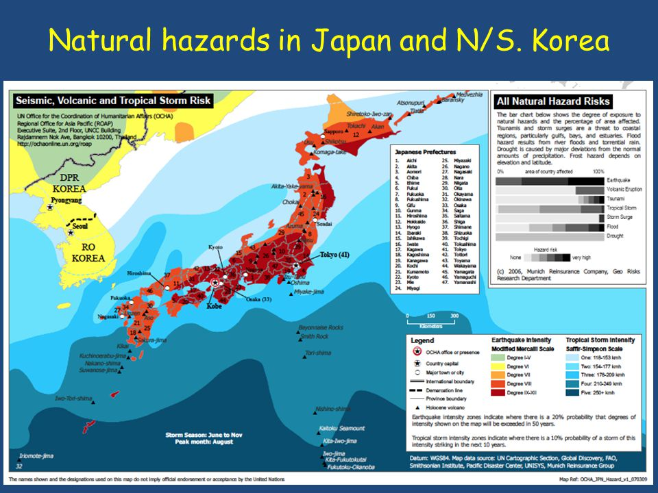 Physical factors: Climate zones and food What is the link between the climate, oceans and natural hazards in the region?