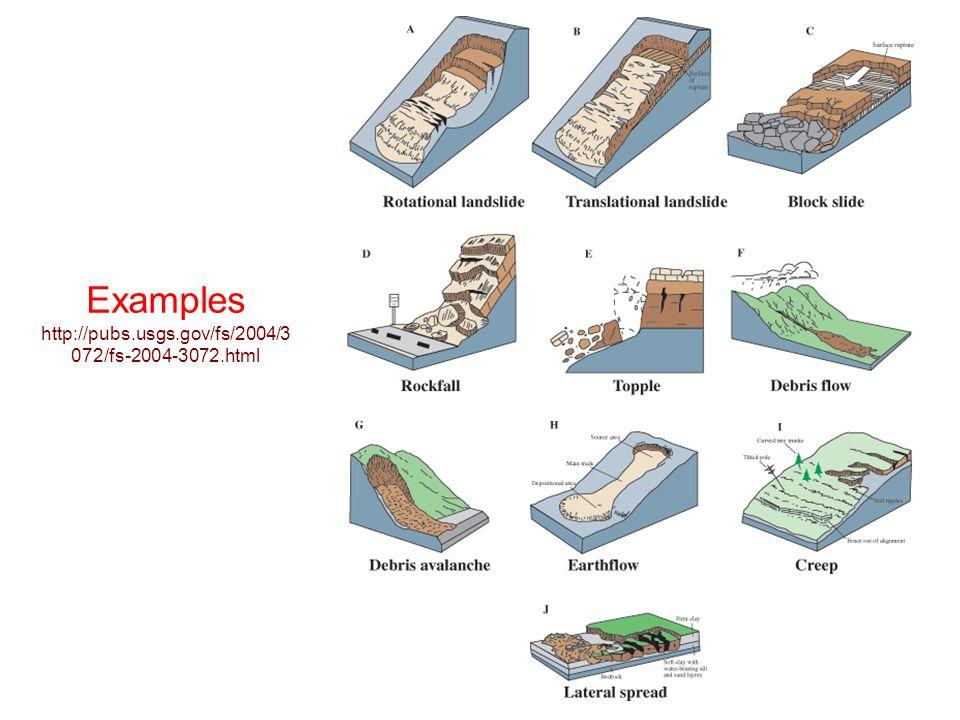 Global Landslide Hazard http://en.wikipedia.org/wiki/Landslide