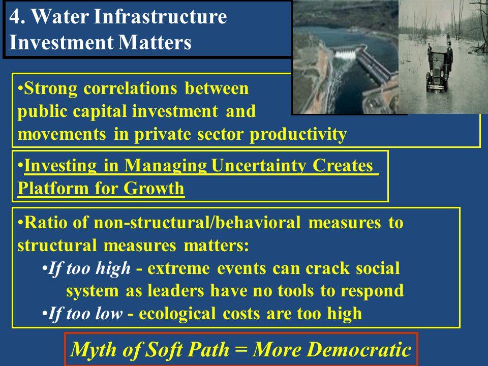 4. Water Infrastructure Investment Matters Strong correlations between public capital investment and movements in private sector productivity Ratio of