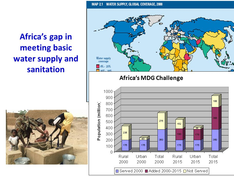 Africa's MDG Challenge Africa's gap in meeting basic water supply and sanitation