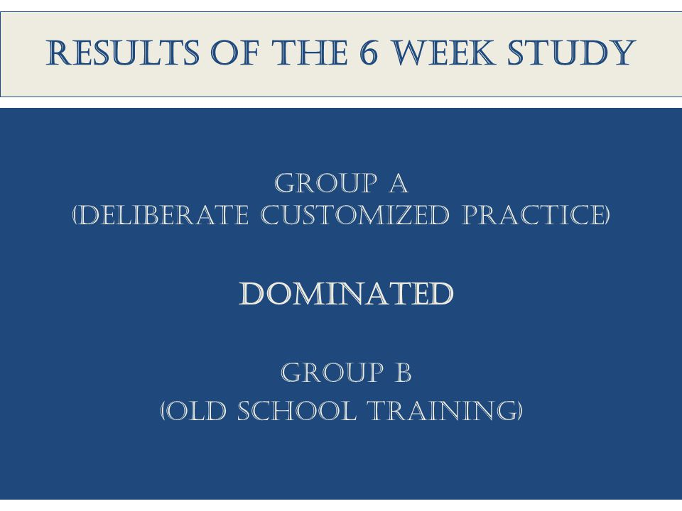 Results of The 6 week study Group A (Deliberate Customized practice) DOMINATED Group B (Old School Training)