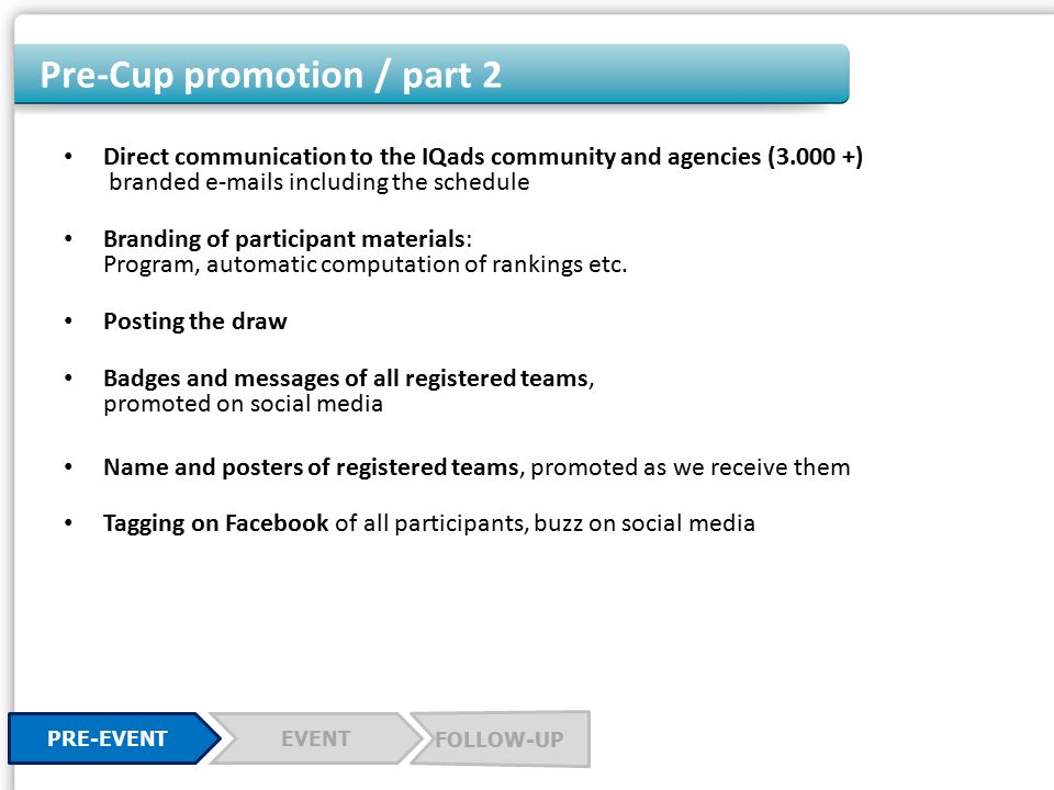 Direct communication to the IQads community and agencies (3.000 +) branded e-mails including the schedule Branding of participant materials: Program, automatic computation of rankings etc.
