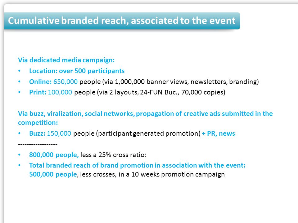 Via dedicated media campaign: Location: over 500 participants Online: 650,000 people (via 1,000,000 banner views, newsletters, branding) Print: 100,000 people (via 2 layouts, 24-FUN Buc., 70,000 copies) Via buzz, viralization, social networks, propagation of creative ads submitted in the competition: Buzz: 150,000 people (participant generated promotion) + PR, news ------------------ 800,000 people, less a 25% cross ratio: Total branded reach of brand promotion in association with the event: 500,000 people, less crosses, in a 10 weeks promotion campaign Cumulative branded reach, associated to the event