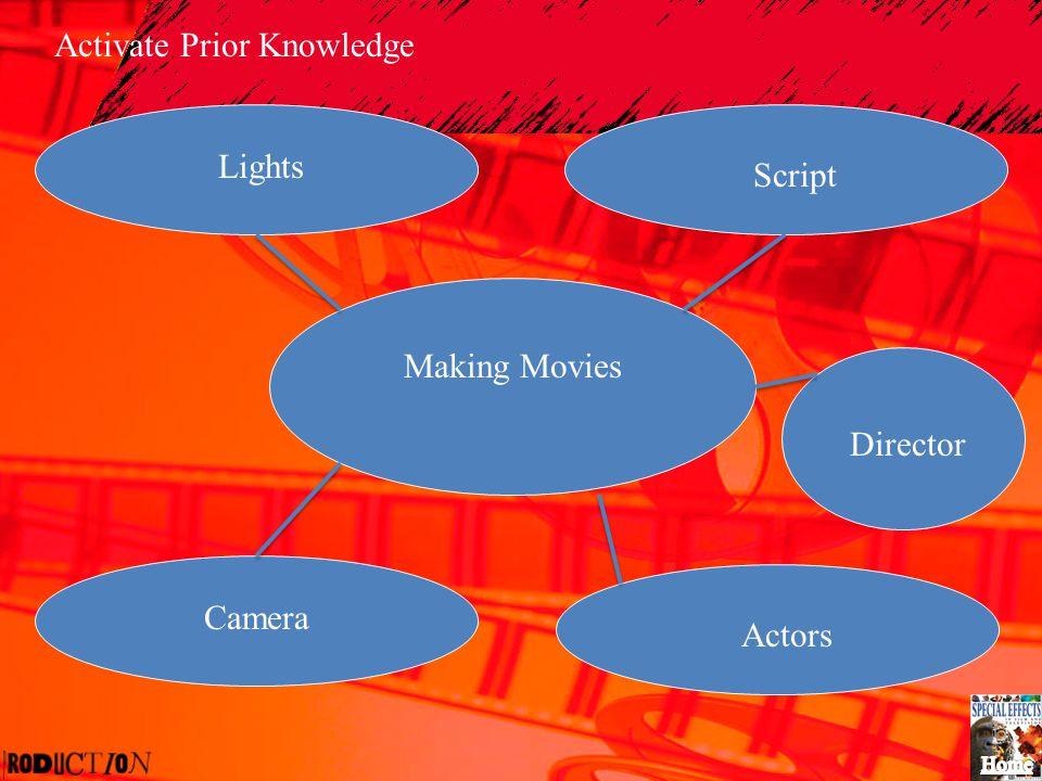 Making Movies Lights Script Director Actors Camera Activate Prior Knowledge