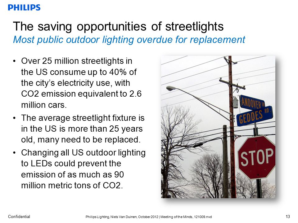 Confidential Philips Lighting, Niels Van Duinen, October 2012 | Meeting of the Minds, 121009.nvd The saving opportunities of streetlights Most public outdoor lighting overdue for replacement Over 25 million streetlights in the US consume up to 40% of the city's electricity use, with CO2 emission equivalent to 2.6 million cars.