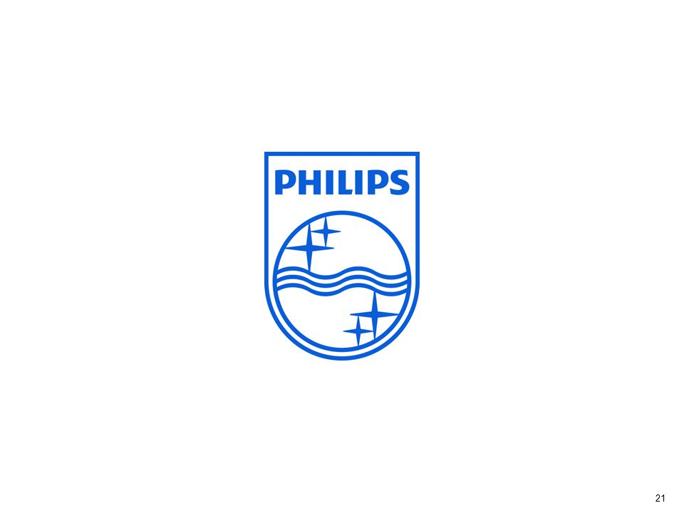 Confidential Philips Lighting, Niels Van Duinen, October 2012 | Meeting of the Minds, 121009.nvd 21
