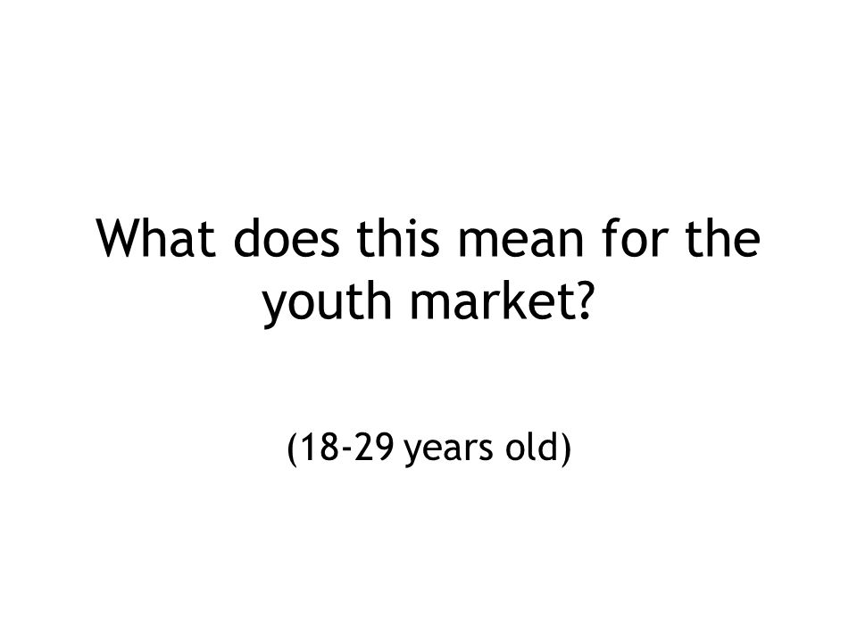 What does this mean for the youth market? (18-29 years old)