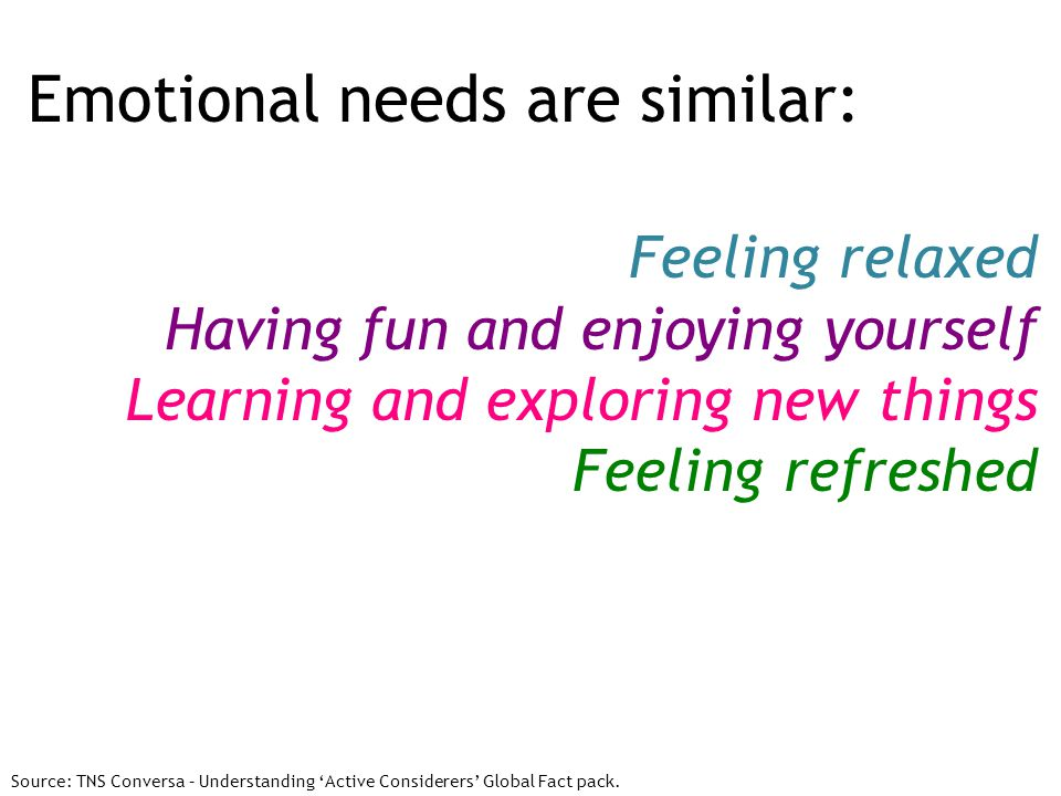 Emotional needs are similar: Feeling relaxed Having fun and enjoying yourself Learning and exploring new things Feeling refreshed Source: TNS Conversa