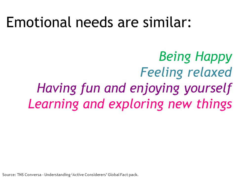 Emotional needs are similar: Being Happy Feeling relaxed Having fun and enjoying yourself Learning and exploring new things Source: TNS Conversa – Und