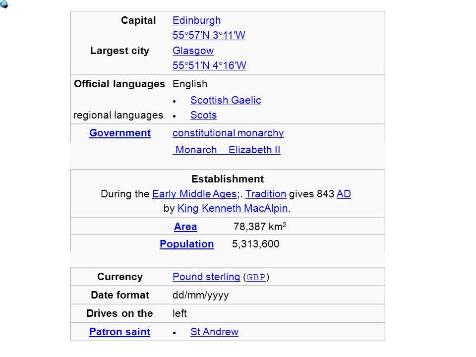 Capital Edinburgh 55°57′N 3°11′W Largest city Glasgow 55°51′N 4°16′W Official languagesEnglish regional languages  Scottish Gaelic Scottish Gaelic  Scots Scots Governmentconstitutional monarchy Monarch Elizabeth II Establishment During the Early Middle Ages;.