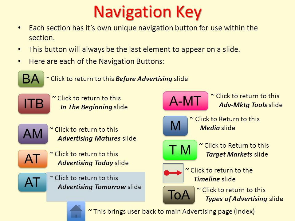 An Introduction The main objectives of this lesson/tutorial are: – To provide supplemental information that is not included in the textbook – To incorporate the Advertising Podcast – To provide 2 quick assessments