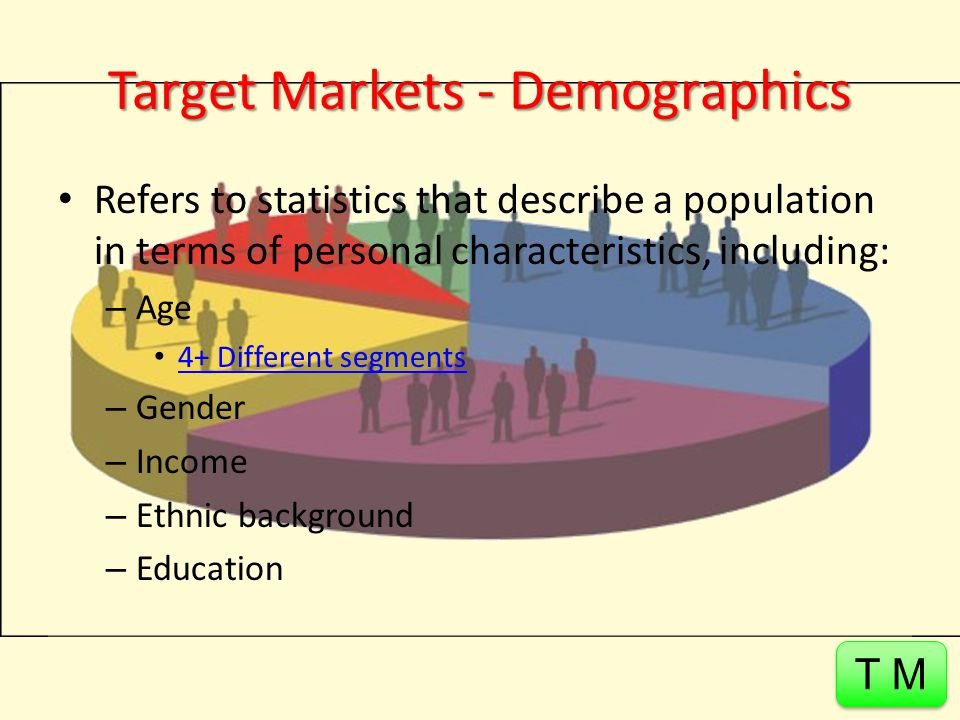 Target Markets - Geographics Refers to the segmentation method based on where people live Refers to the segmentation method based on where people live – Local markets – Regional markets – National markets – Global markets T M