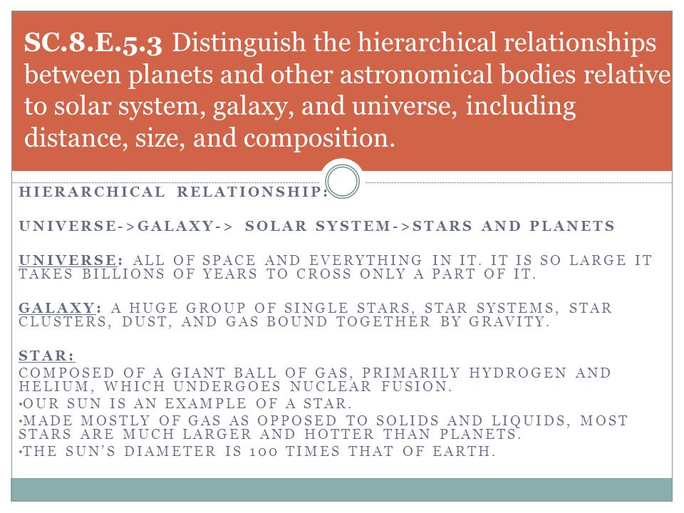 HIERARCHICAL RELATIONSHIP: UNIVERSE->GALAXY-> SOLAR SYSTEM->STARS AND PLANETS UNIVERSE: ALL OF SPACE AND EVERYTHING IN IT. IT IS SO LARGE IT TAKES BIL