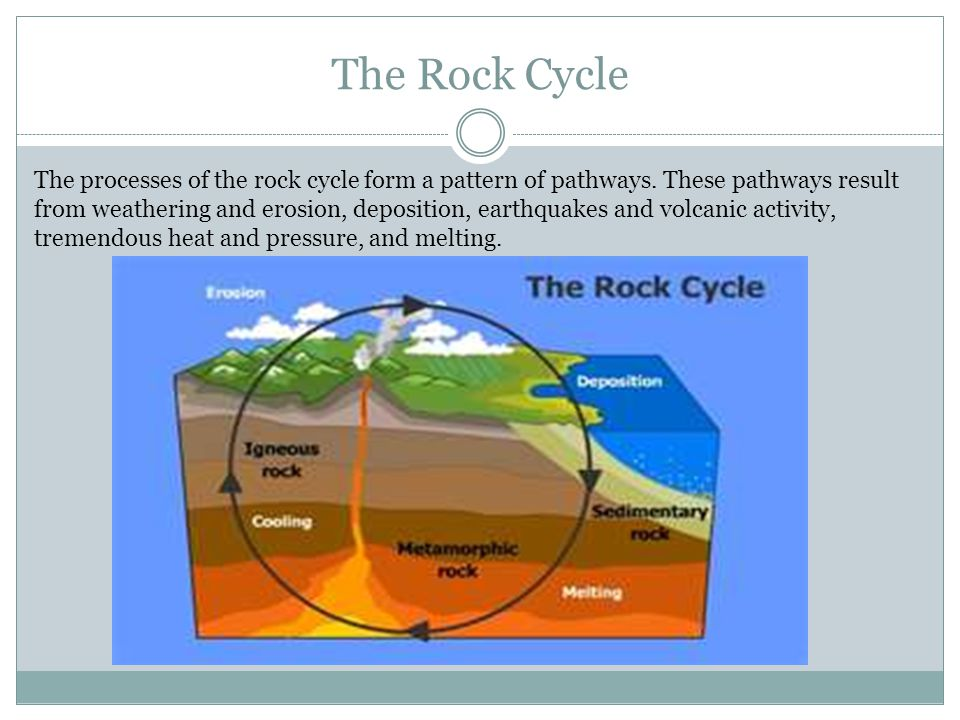 The Rock Cycle The processes of the rock cycle form a pattern of pathways. These pathways result from weathering and erosion, deposition, earthquakes