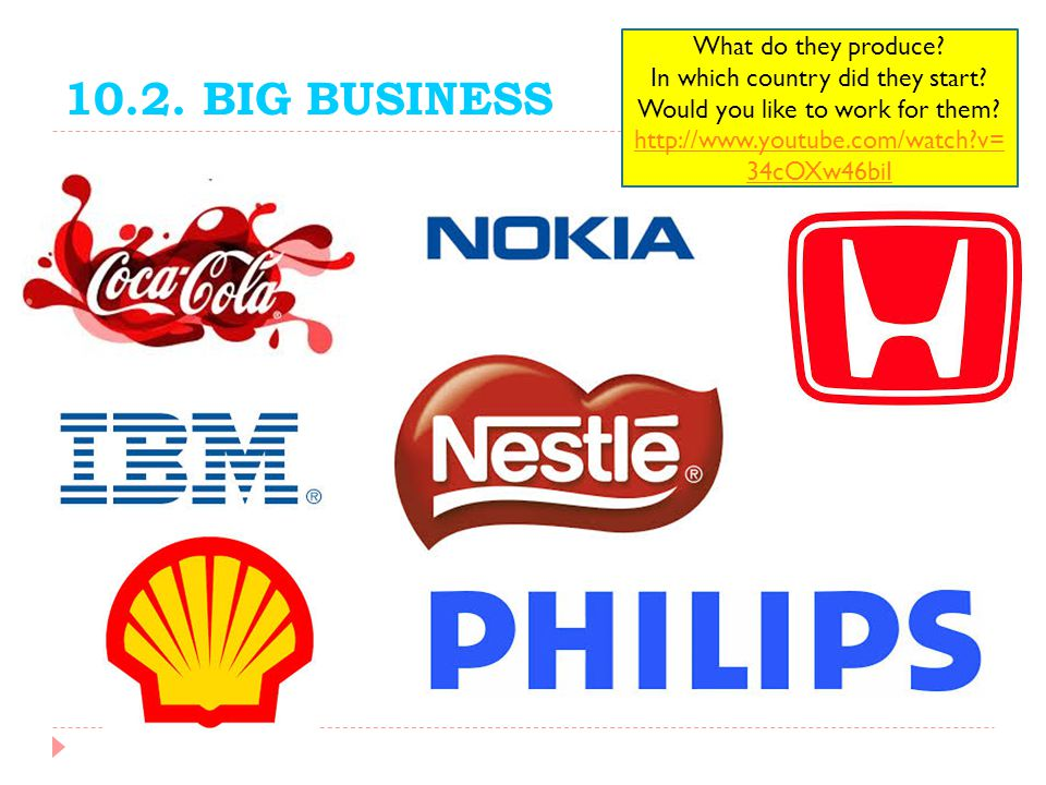 10.2.BIG BUSINESS SPEAKING What do they produce. In which country did they start.