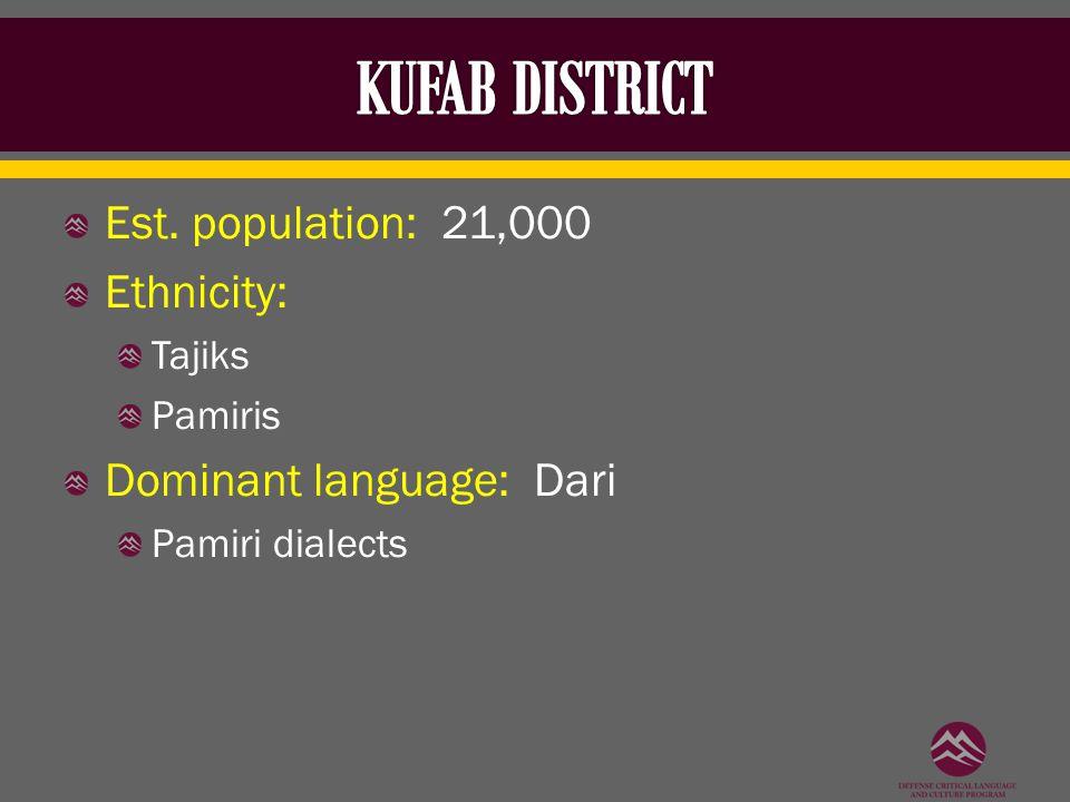 Est. population: 21,000 Ethnicity: Tajiks Pamiris Dominant language: Dari Pamiri dialects