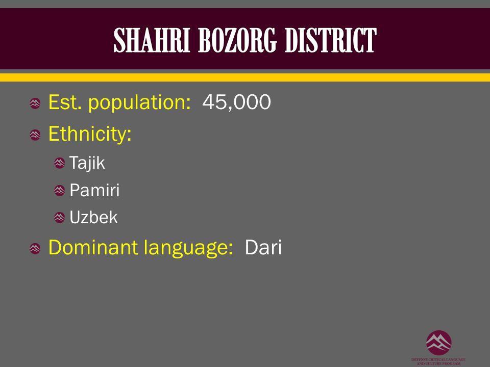 Est. population: 45,000 Ethnicity: Tajik Pamiri Uzbek Dominant language: Dari