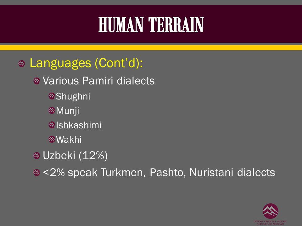 Languages (Cont'd): Various Pamiri dialects Shughni Munji Ishkashimi Wakhi Uzbeki (12%) <2% speak Turkmen, Pashto, Nuristani dialects