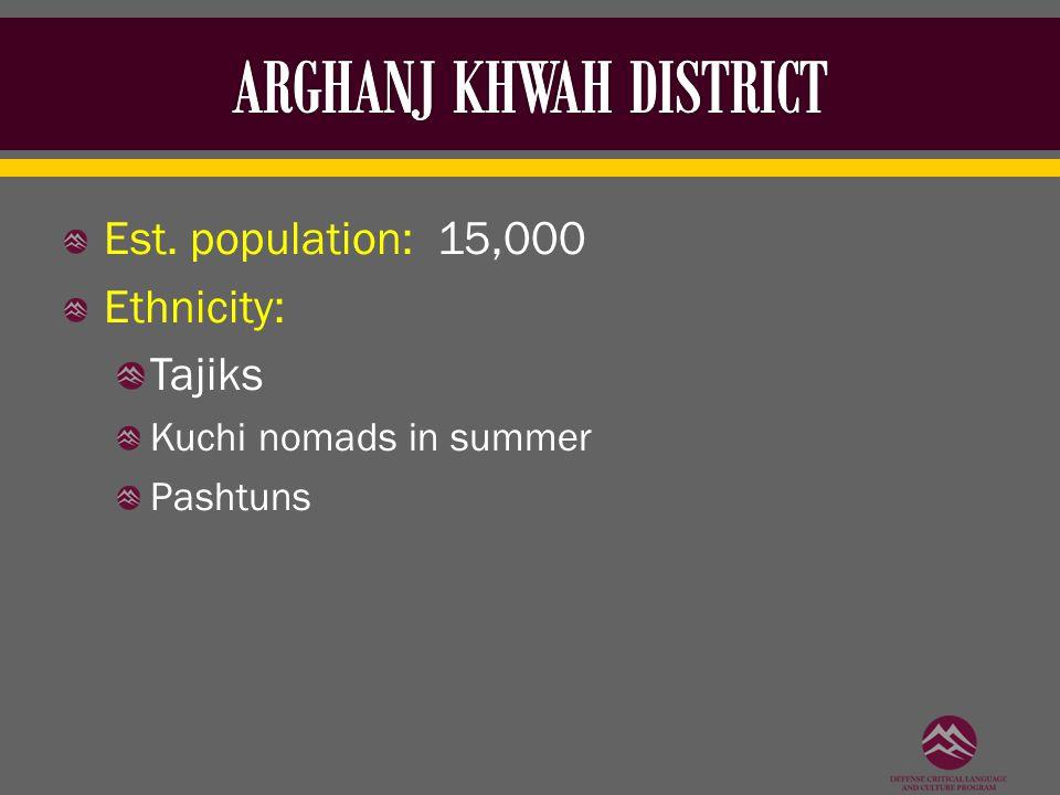 Est. population: 15,000 Ethnicity: Tajiks Kuchi nomads in summer Pashtuns