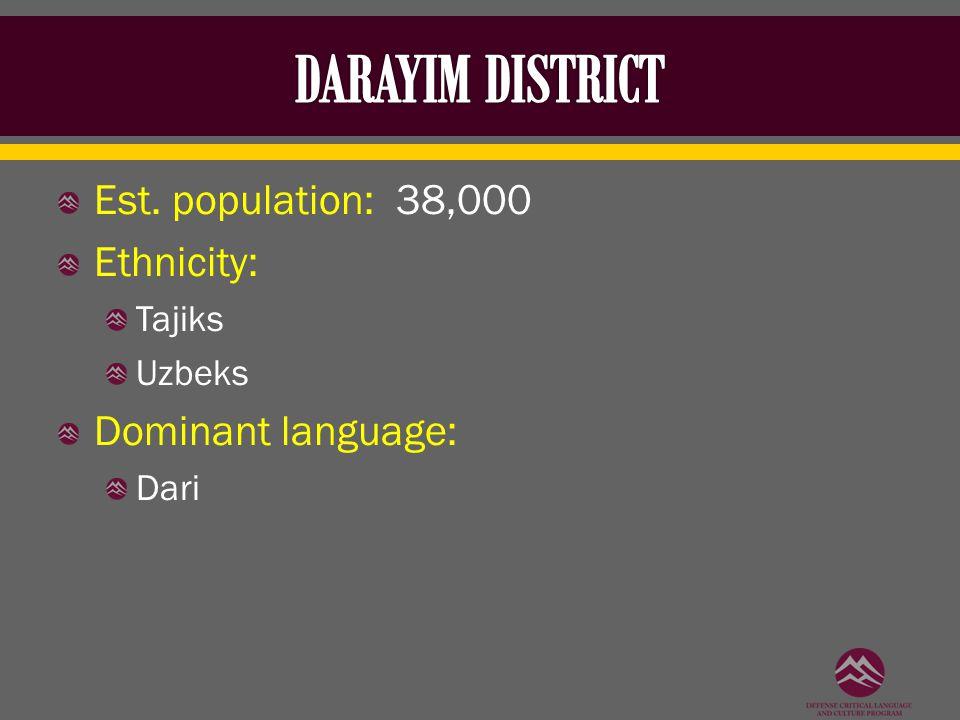 Est. population: 38,000 Ethnicity: Tajiks Uzbeks Dominant language: Dari
