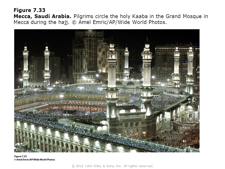 Figure 7.33 Mecca, Saudi Arabia.