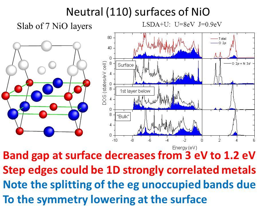 Neutral (110) surfaces of NiO LSDA+U: U=8eV J=0.9eV Slab of 7 NiO layers Band gap at surface decreases from 3 eV to 1.2 eV Step edges could be 1D stro