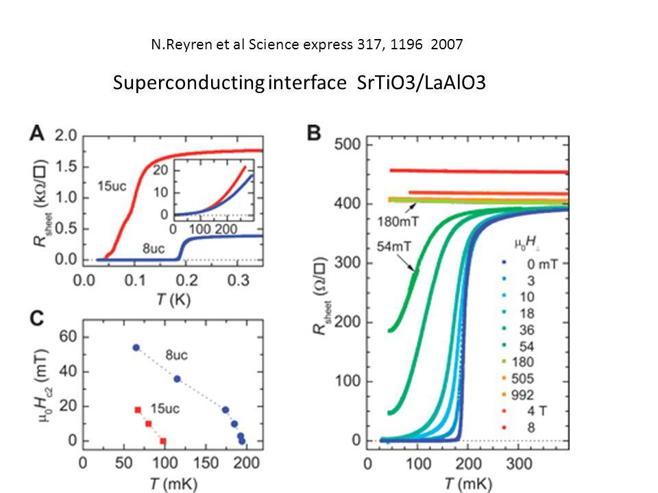 N.Reyren et al Science express 317, 1196 2007 Superconducting interface SrTiO3/LaAlO3