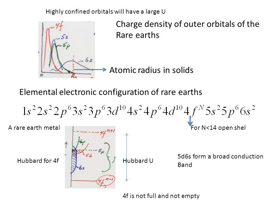 Atomic radius in solids Charge density of outer orbitals of the Rare earths Elemental electronic configuration of rare earths For N<14 open shel Hubba