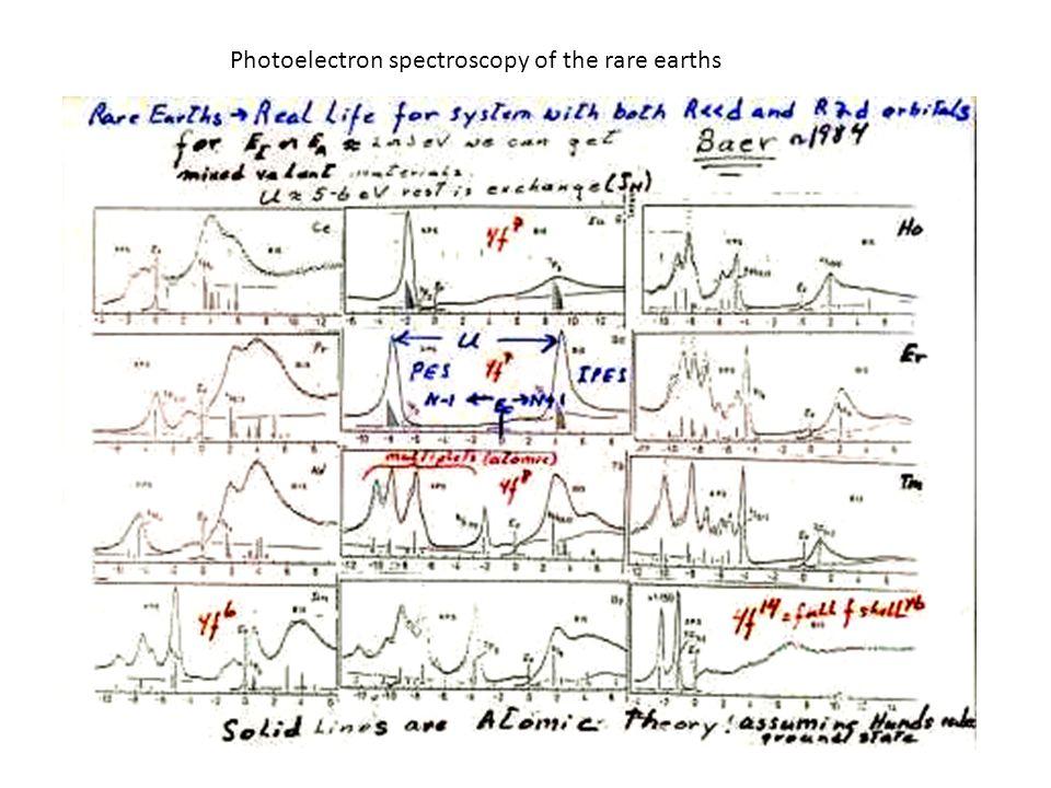 Photoelectron spectroscopy of the rare earths