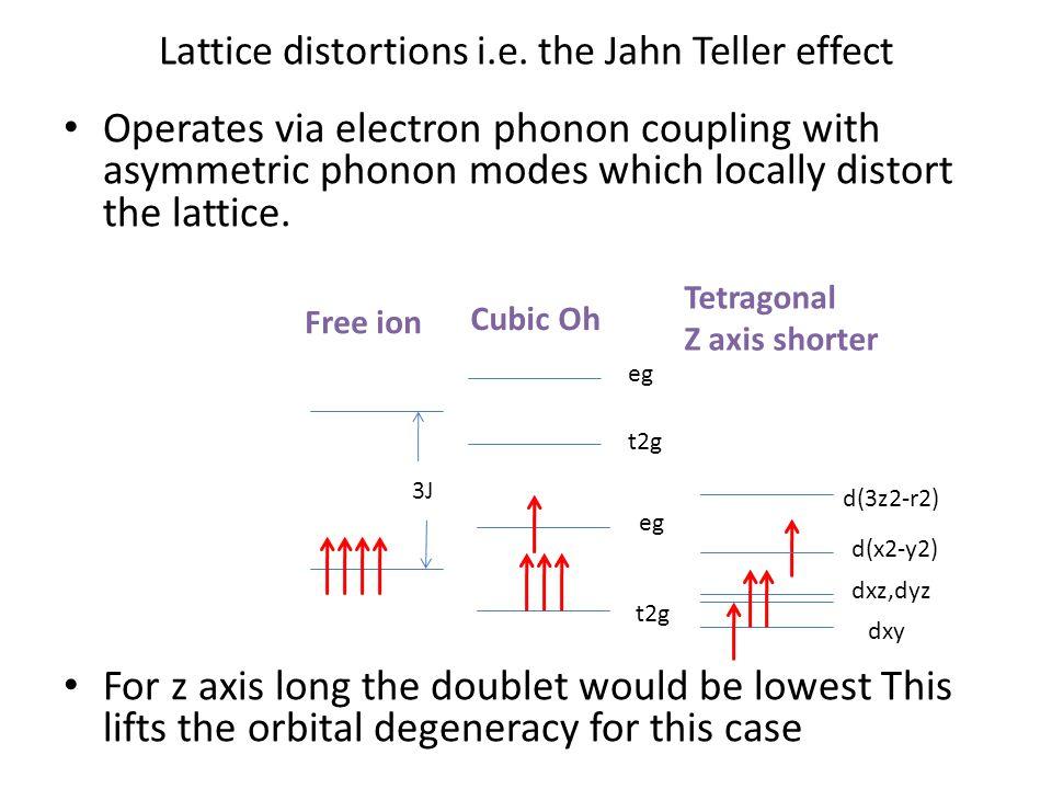 Lattice distortions i.e. the Jahn Teller effect Operates via electron phonon coupling with asymmetric phonon modes which locally distort the lattice.