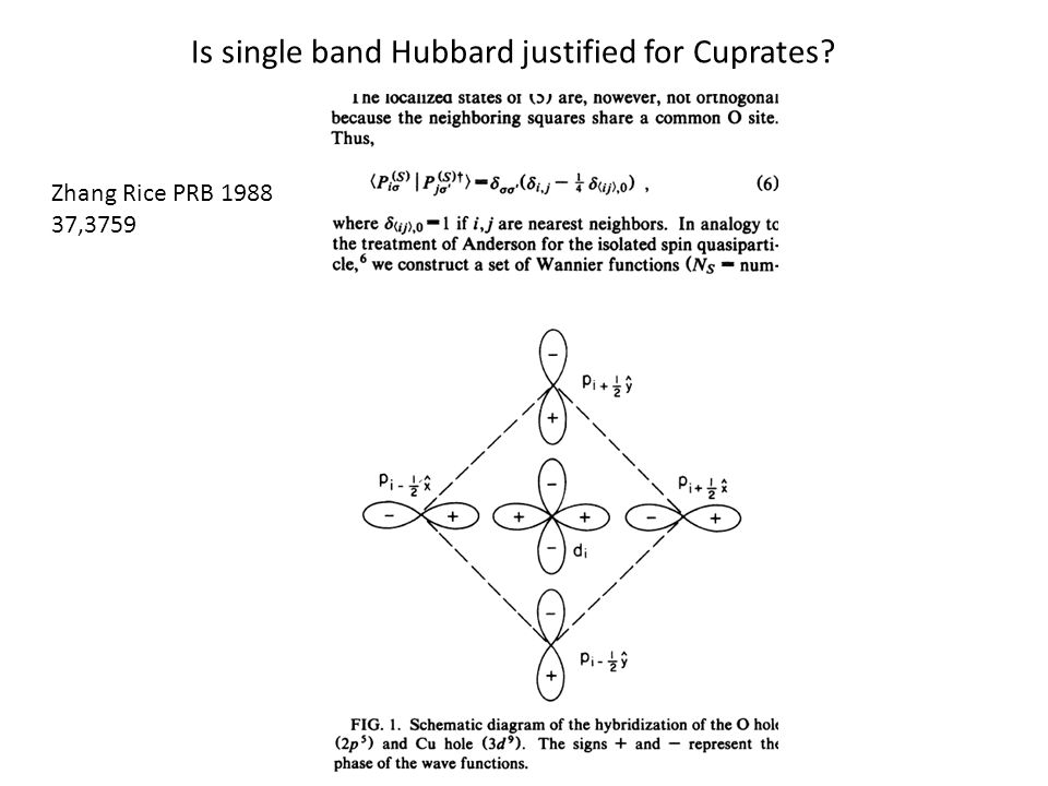 Is single band Hubbard justified for Cuprates? Zhang Rice PRB 1988 37,3759