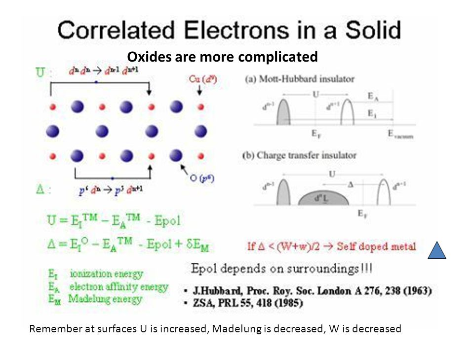 Oxides are more complicated Remember at surfaces U is increased, Madelung is decreased, W is decreased