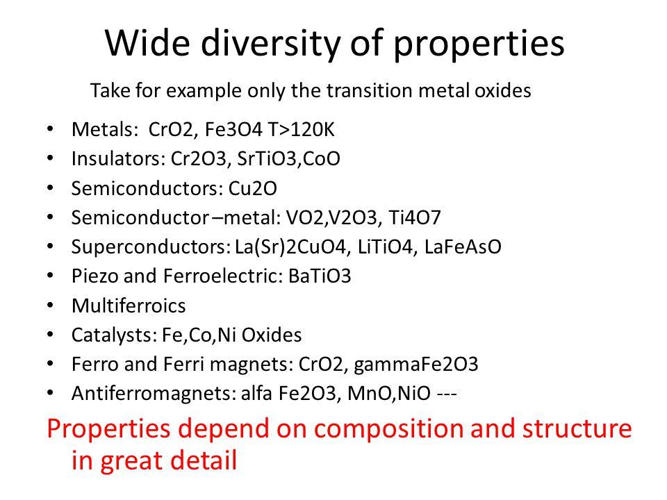 Wide diversity of properties Metals: CrO2, Fe3O4 T>120K Insulators: Cr2O3, SrTiO3,CoO Semiconductors: Cu2O Semiconductor –metal: VO2,V2O3, Ti4O7 Super