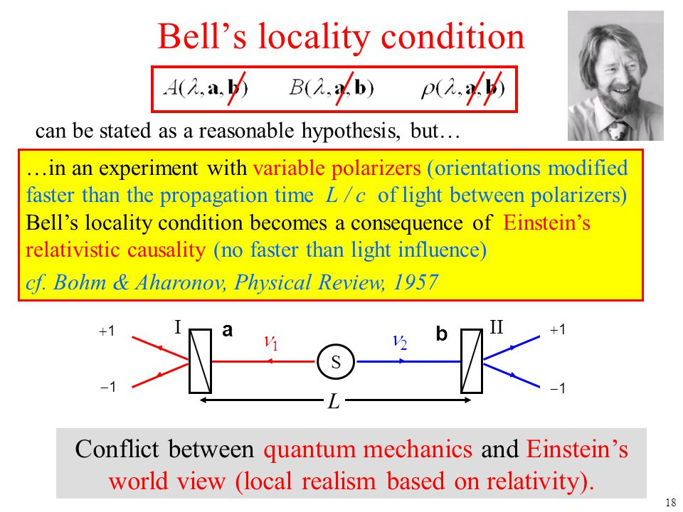 18 Bell's locality condition …in an experiment with variable polarizers (orientations modified faster than the propagation time L / c of light between