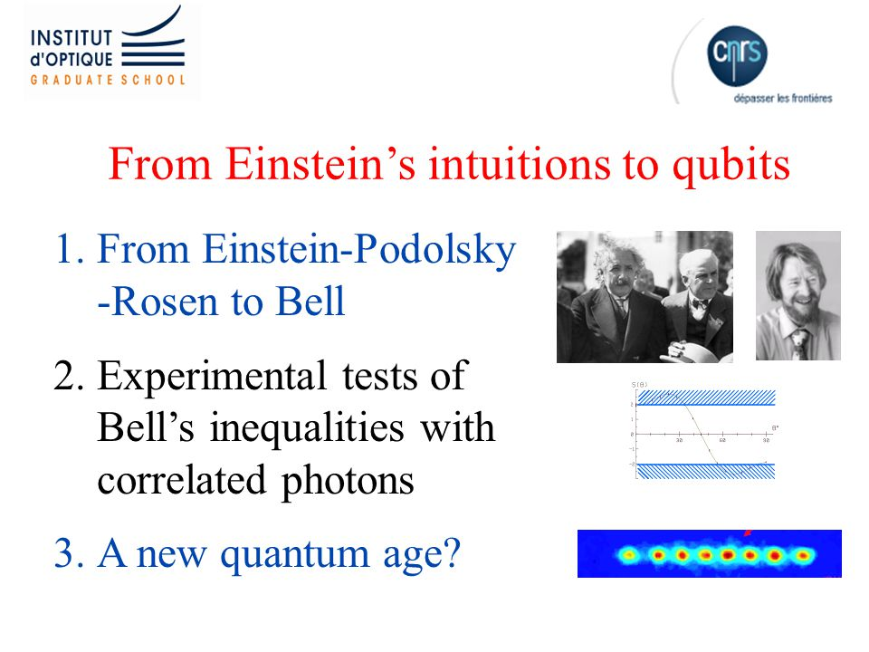 3 Einstein and quantum physics A founding contribution (1905) Light is made of quanta, later named photons, which have well defined energy and momentum.