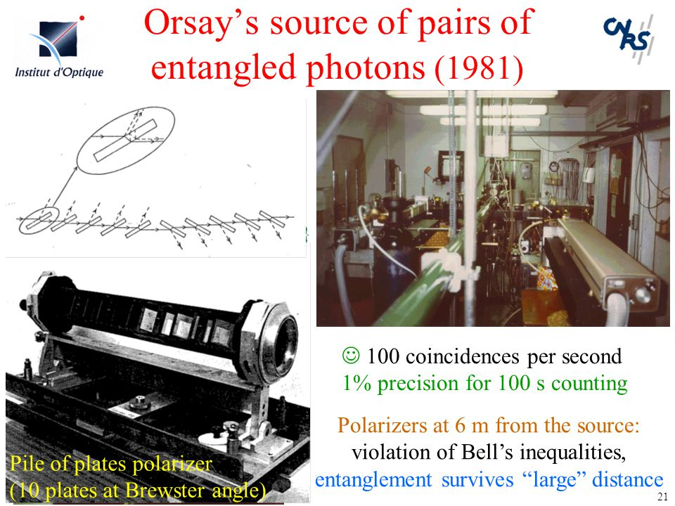 21 Orsay's source of pairs of entangled photons (1981) Two photon selective excitation Polarizers at 6 m from the source: violation of Bell's inequali