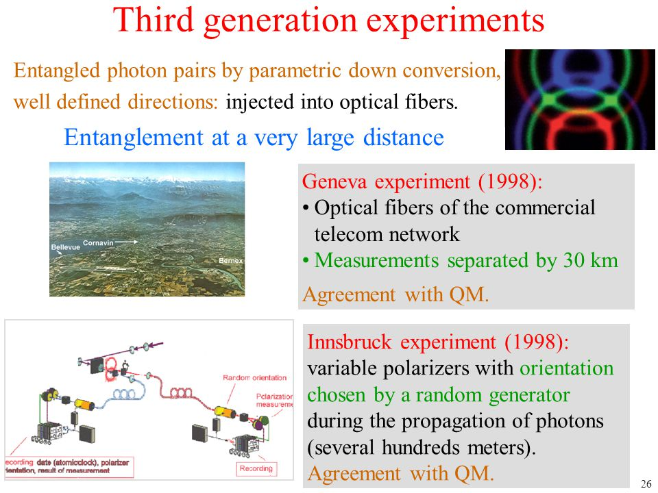 26 Third generation experiments Geneva experiment (1998): Optical fibers of the commercial telecom network Measurements separated by 30 km Agreement w