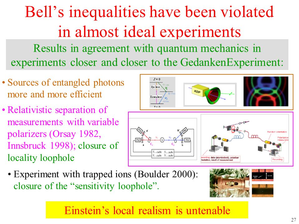 27 Bell's inequalities have been violated in almost ideal experiments Sources of entangled photons more and more efficient Relativistic separation of