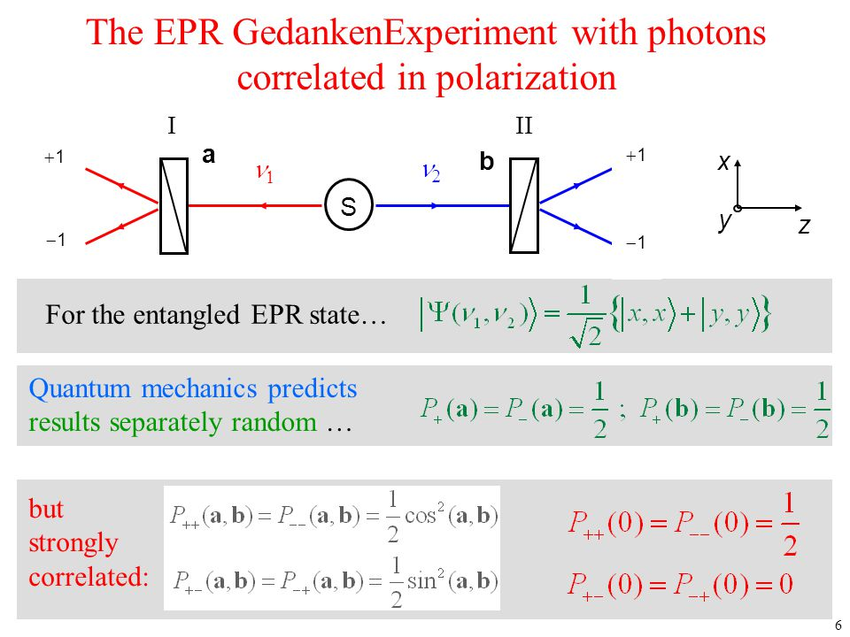 7 Coefficient of correlation of polarization (EPR state) S  11 +1 11 11  11 11 III b a x y z Quantitative expression of the correlations between results of measurements in I et II: coefficient: QM predicts, for parallel polarizers (a,b) = 0 More generally, for an arbitrary angle (a,b) between polarizers Total correlation