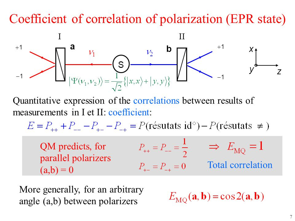 8 How to understand the EPR correlations predicted by quantum mechanics.
