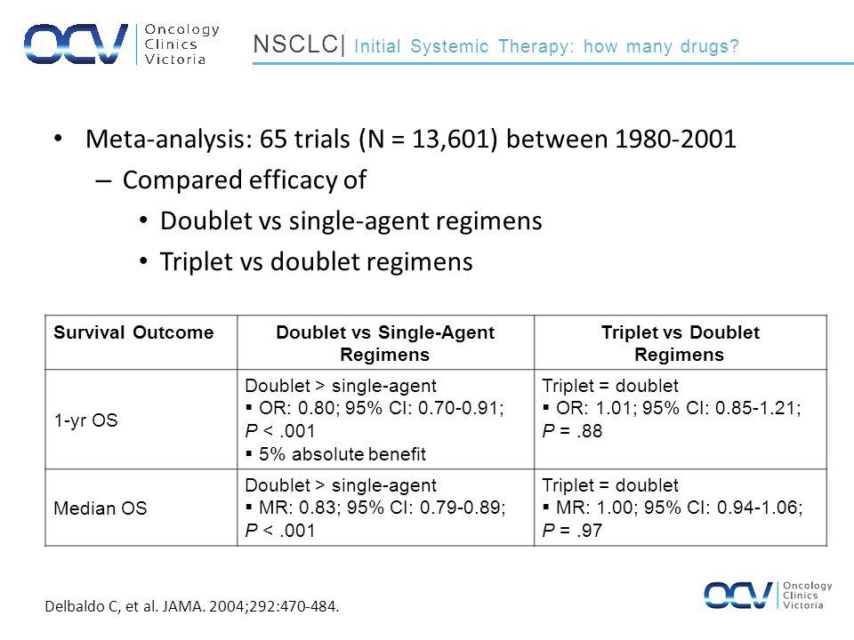 Meta-analysis: 65 trials (N = 13,601) between 1980-2001 – Compared efficacy of Doublet vs single-agent regimens Triplet vs doublet regimens Delbaldo C, et al.