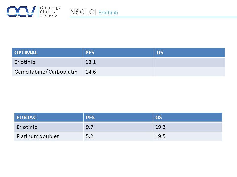 OPTIMALPFSOS Erlotinib13.1 Gemcitabine/ Carboplatin14.6 NSCLC| Erlotinib EURTACPFSOS Erlotinib9.719.3 Platinum doublet5.219.5