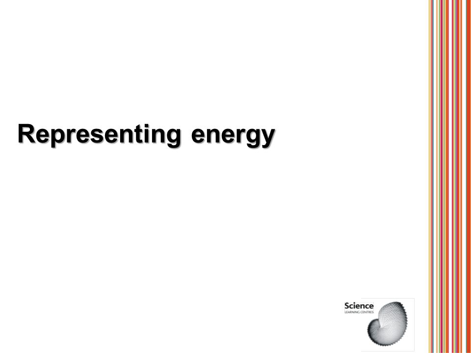 Representing energy Representing energy changes