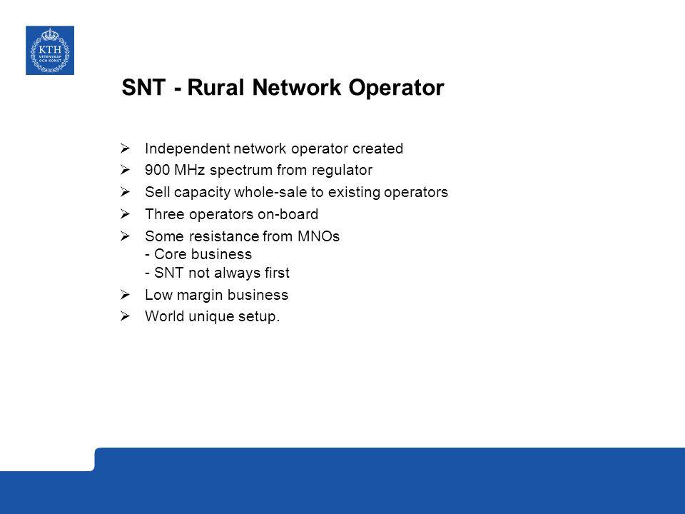 Rural Operator Business Actors 2G/3G